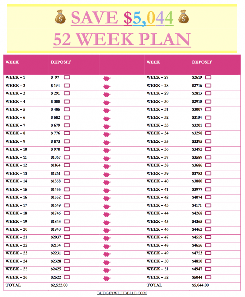 photograph about 52 Week Money Saving Challenge Printable called 52 7 days revenue preserving situation (absolutely free printable within