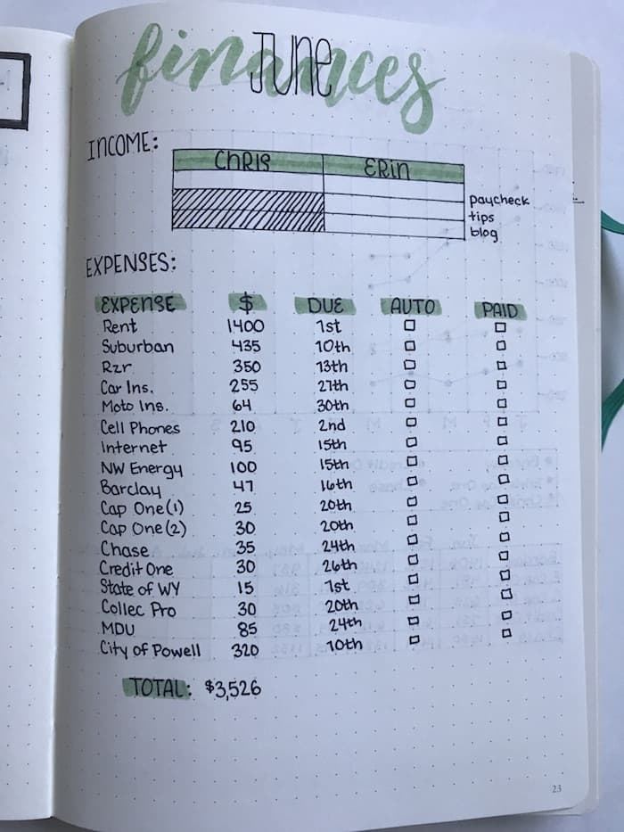 15 Incredible Bullet Journal Ideas To Organize Your Money