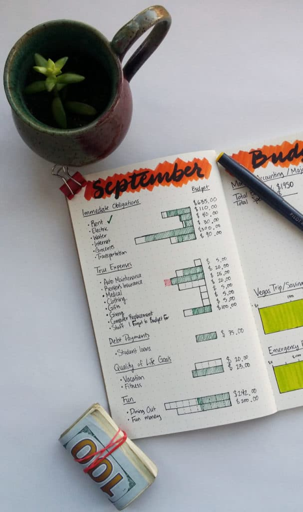 15 Inspiring Bullet Journal Budget Trackers. Financial planning to your bullet journal. #bulletjournaljunkies